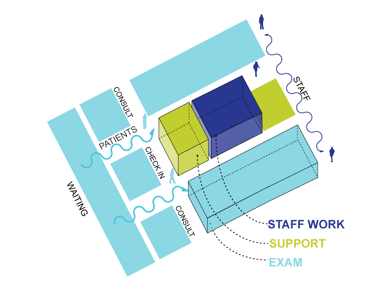 Diagram6teamcare.png