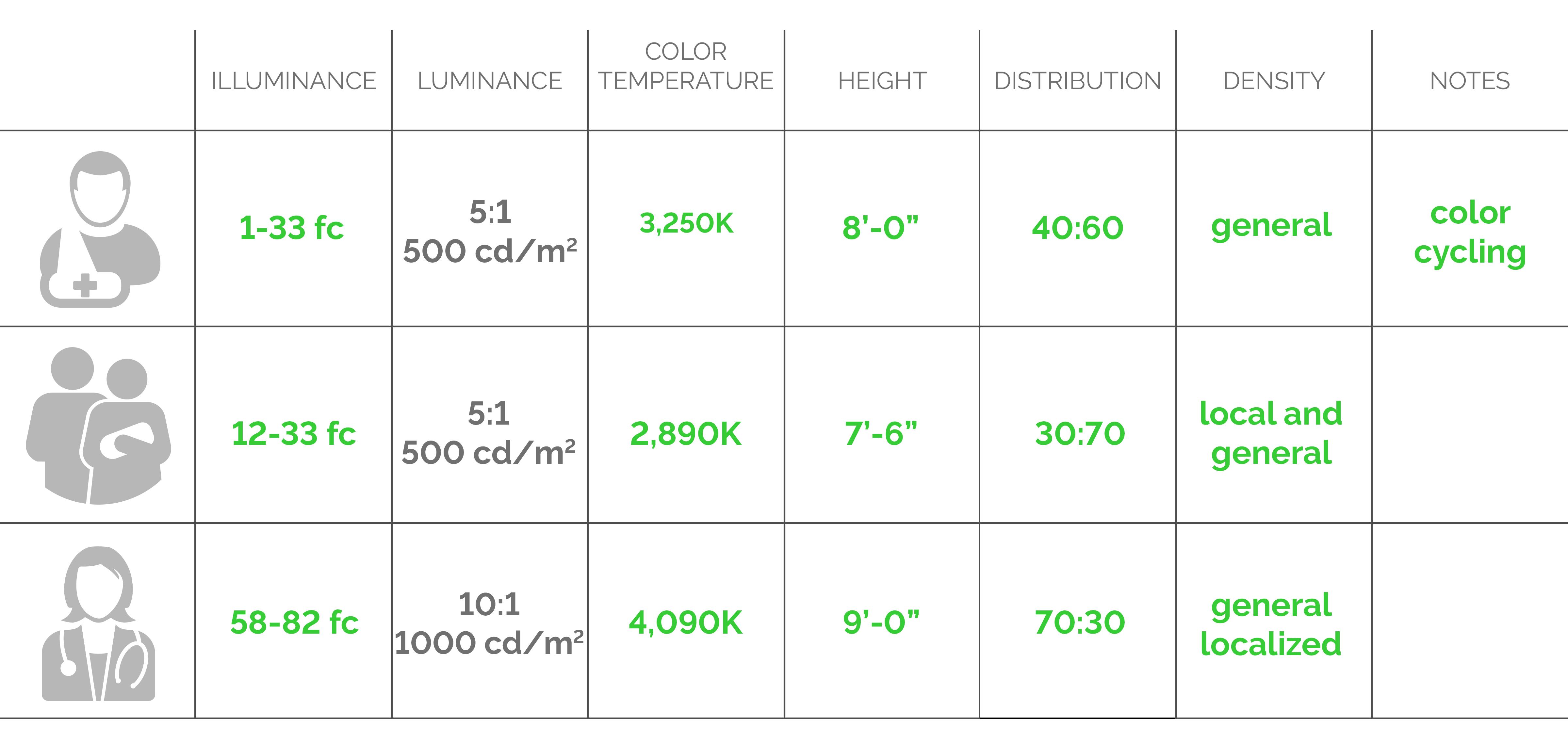 Compare Design Parameters.jpg